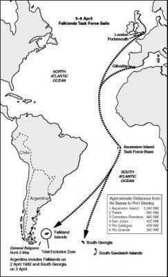Válka o Falklandy