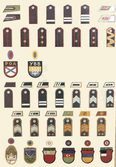 Hodnosti a nášivky kožáků během 2. světové války