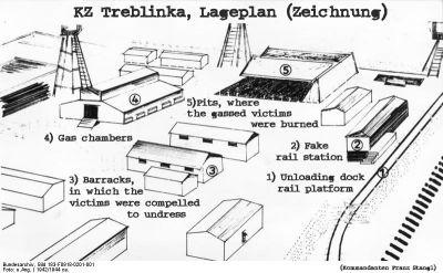 Treblinka - plán