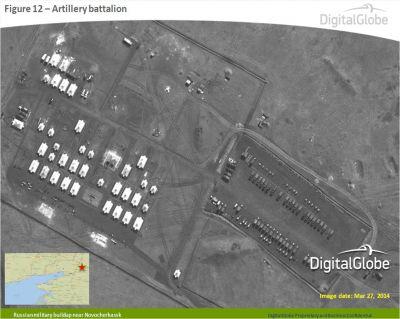 Ruský dělostřelecký prapor poblíž Novocherkassku