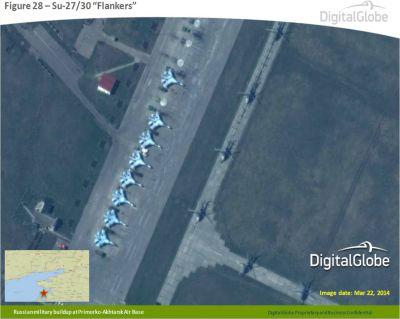 Proudová letadla a vrtulníky na letecké základně Primorko-Akhtarsk