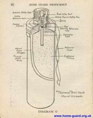 No. 73 Grenade