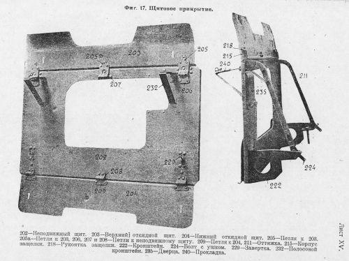76mm plukovní kanón vz. 1927