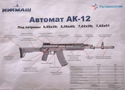 Reklamní plakát útočné pušky AK-12
