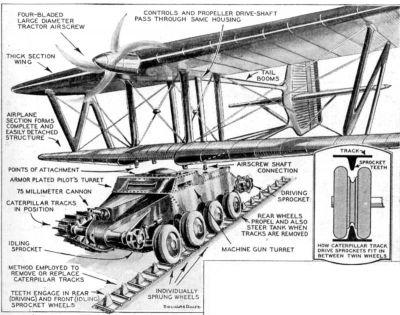 Christie M1932