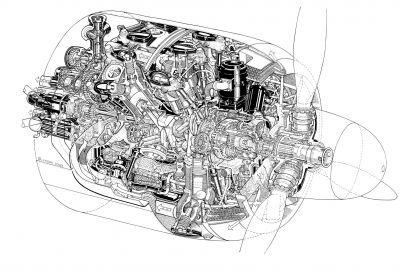 Uspořádání hvězdicového motoru BMW 801D v letounu Fw 190
