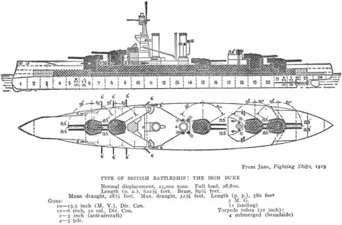 HMS Iron Duke (1912)