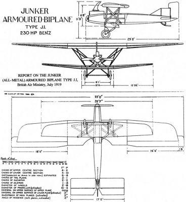 Výkres ukořistěného letounu Junkers J.I od užaslých britských odborníků