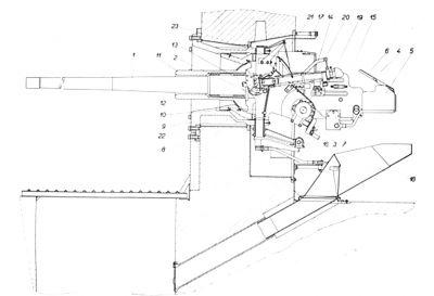 Poválečný pevnostní protitankový kanon vz. 44/59 ráže 85 mm
