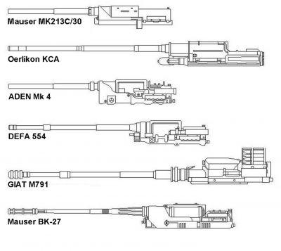 Hlavní typy západoevropských leteckých revolverových kanonů