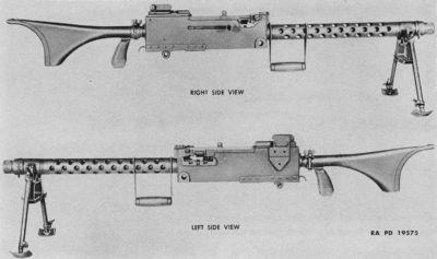 Browning M1919A6 ráže 7,62 mm s pažbou byl vyvinut jako přenosná zbraň
