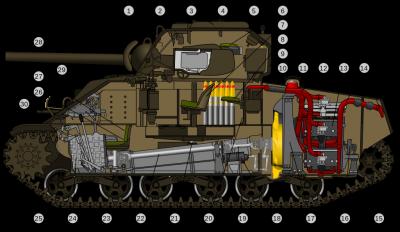 řez tankem M4A4