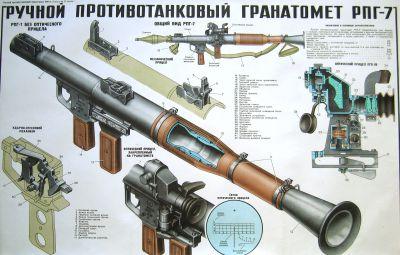 Sovětský plakát s instrukcemi k použití zbraně RPG-7