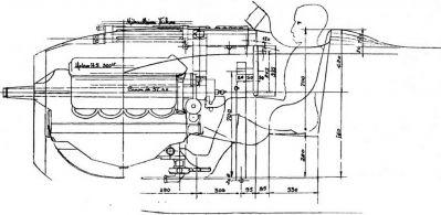 Průřez přídí trupu SPAD S.XII ukazuje umístění kanonu mezi válci motoru