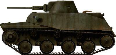 T-40S