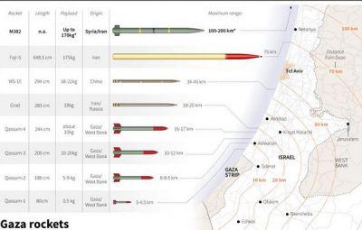 dostřel raket z pásma Gazy