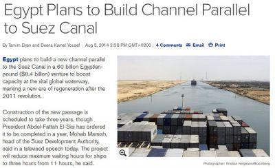 Nový Suez?