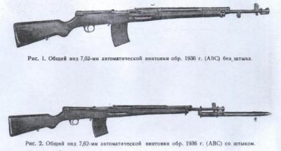 AVS-36