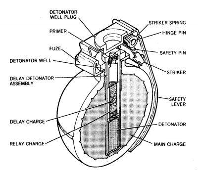 V40 Mini-Grenade